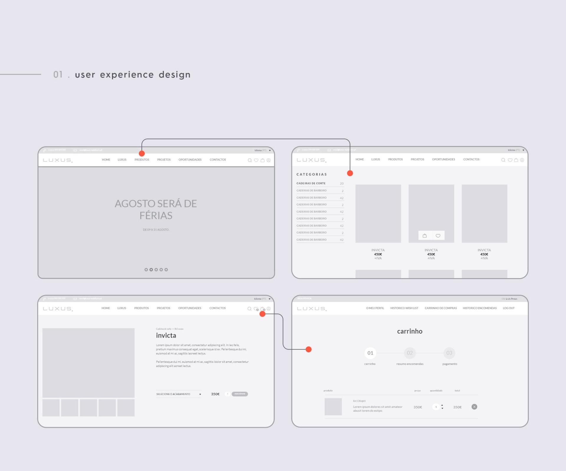 Luxus - User Experience Design